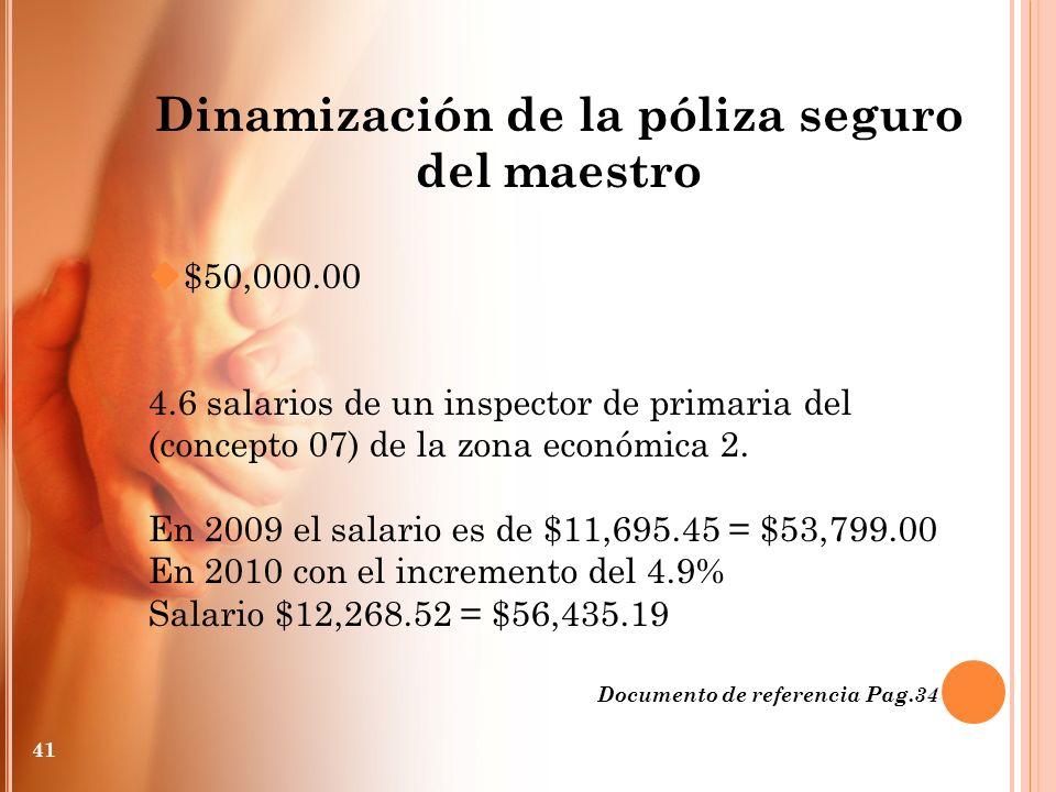 Dinamización de la póliza seguro del maestro