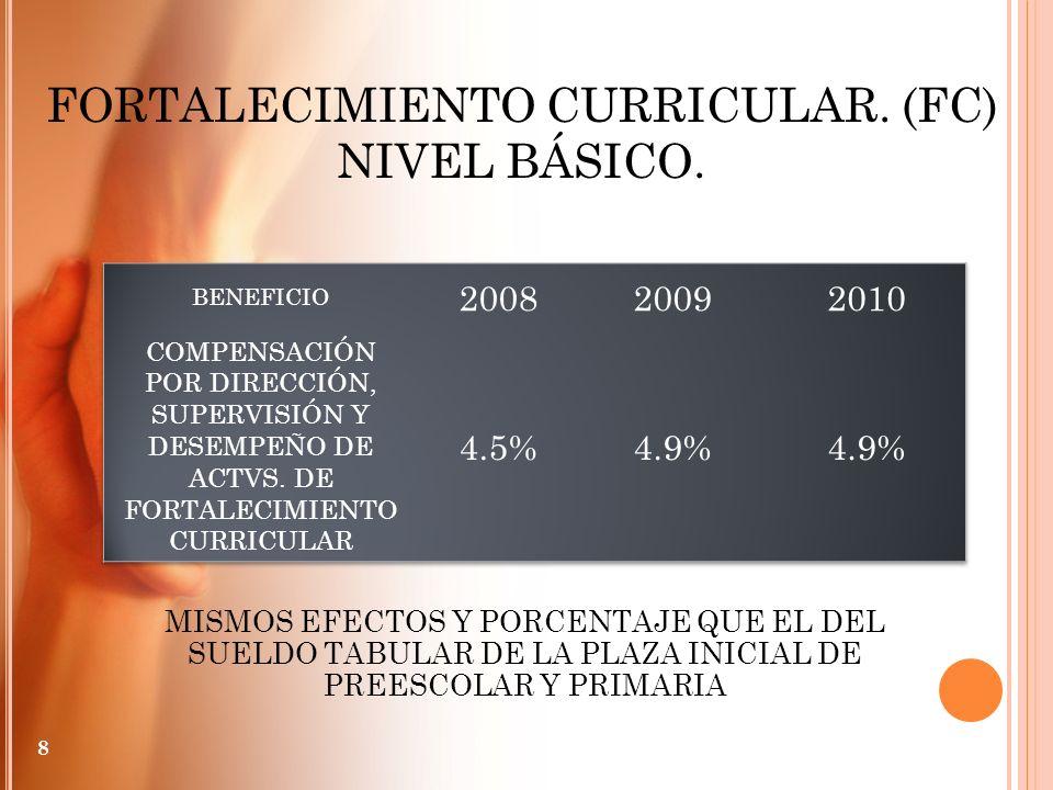FORTALECIMIENTO CURRICULAR. (FC) NIVEL BÁSICO.