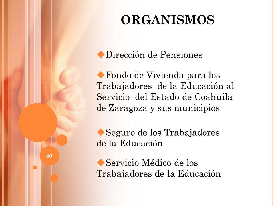ORGANISMOS Dirección de Pensiones