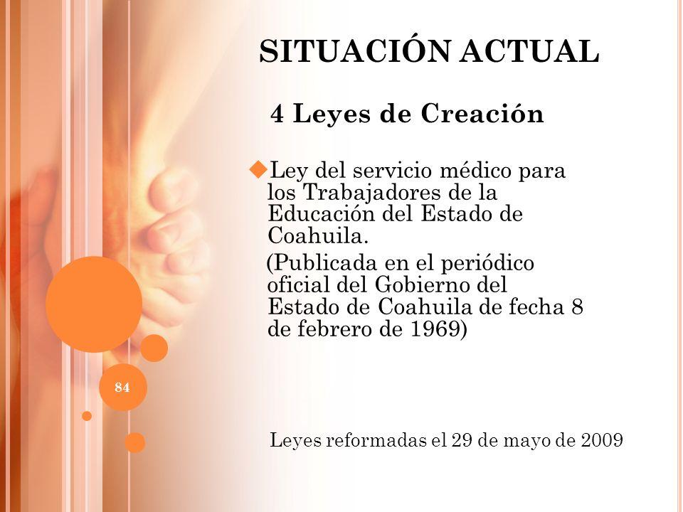 SITUACIÓN ACTUAL 4 Leyes de Creación