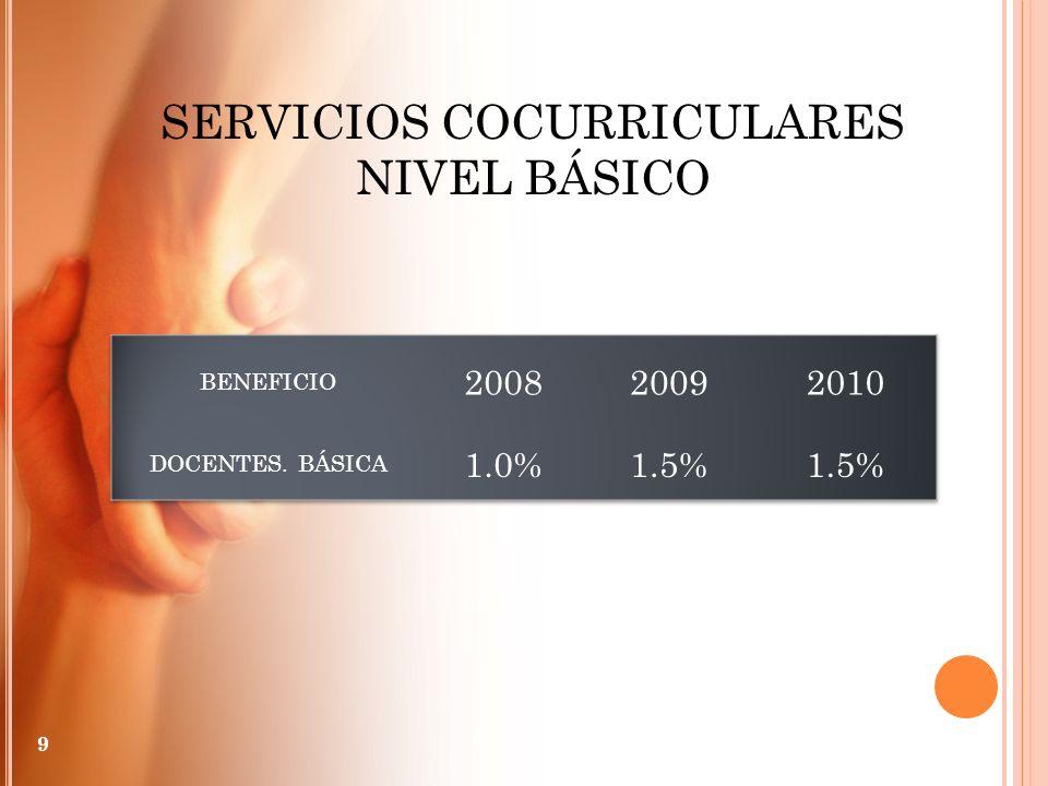 SERVICIOS COCURRICULARES NIVEL BÁSICO