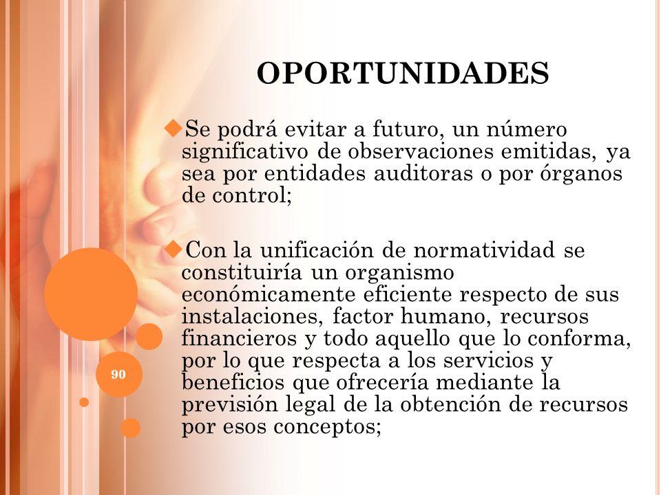OPORTUNIDADES Se podrá evitar a futuro, un número significativo de observaciones emitidas, ya sea por entidades auditoras o por órganos de control;