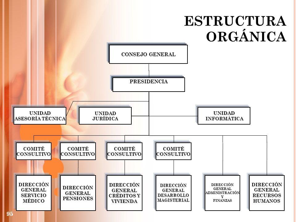 DIRECCIÓN GENERAL SERVICIO