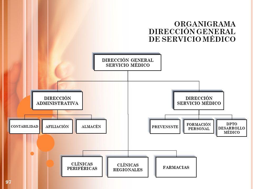 ORGANIGRAMA DIRECCIÓN GENERAL DE SERVICIO MÉDICO