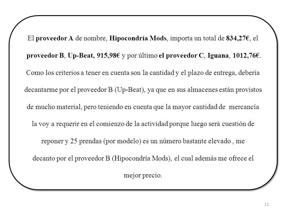 El proveedor A de nombre, Hipocondría Mods, importa un total de 834,27€, el proveedor B, Up-Beat, 915,98€ y por último el proveedor C, Iguana, 1012,76€.
