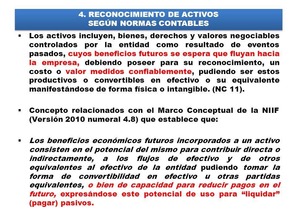 4. RECONOCIMIENTO DE ACTIVOS SEGÚN NORMAS CONTABLES
