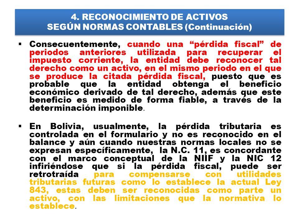 4. RECONOCIMIENTO DE ACTIVOS SEGÚN NORMAS CONTABLES (Continuación)
