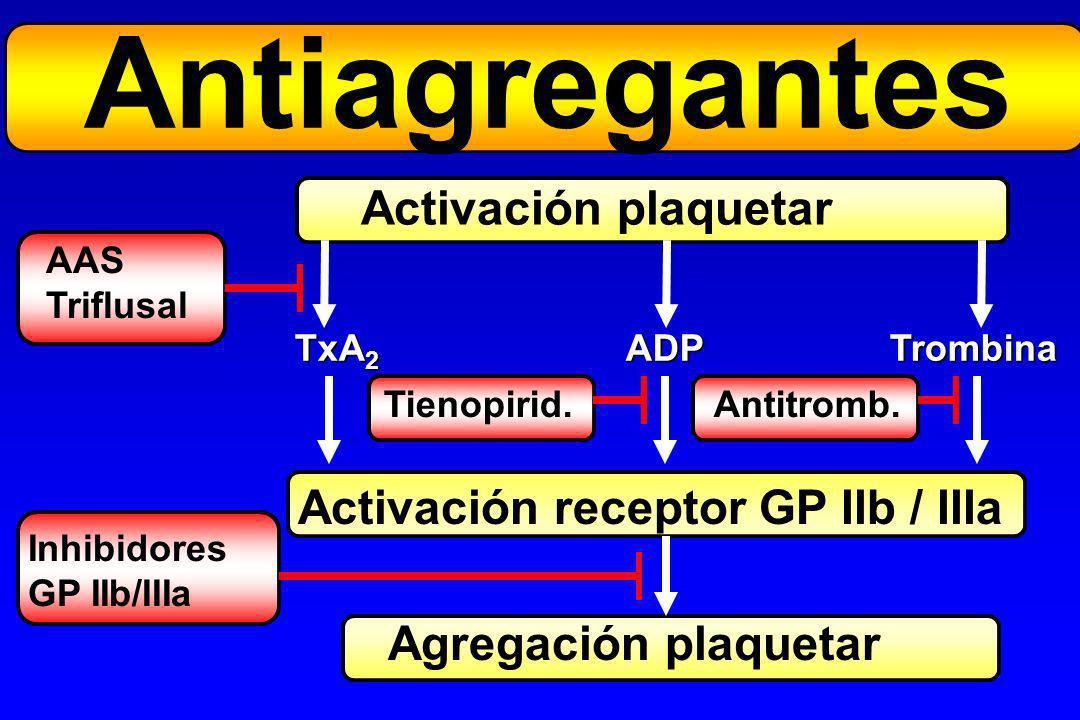 Antiagregantes Activación plaquetar Activación receptor GP IIb / IIIa