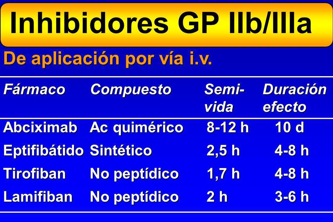 Inhibidores GP IIb/IIIa