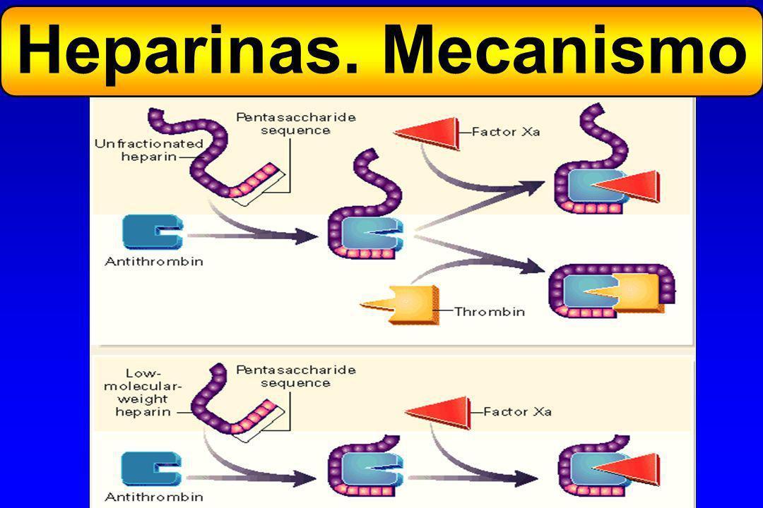Heparinas. Mecanismo