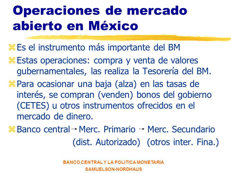 Operaciones de mercado abierto en México