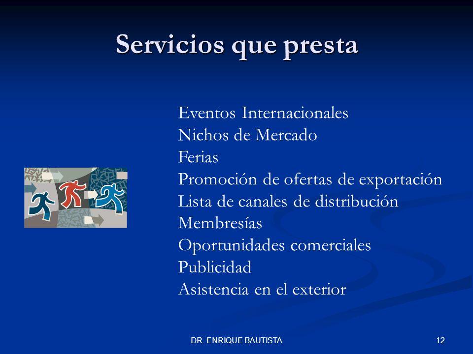 Servicios que presta Eventos Internacionales Nichos de Mercado Ferias