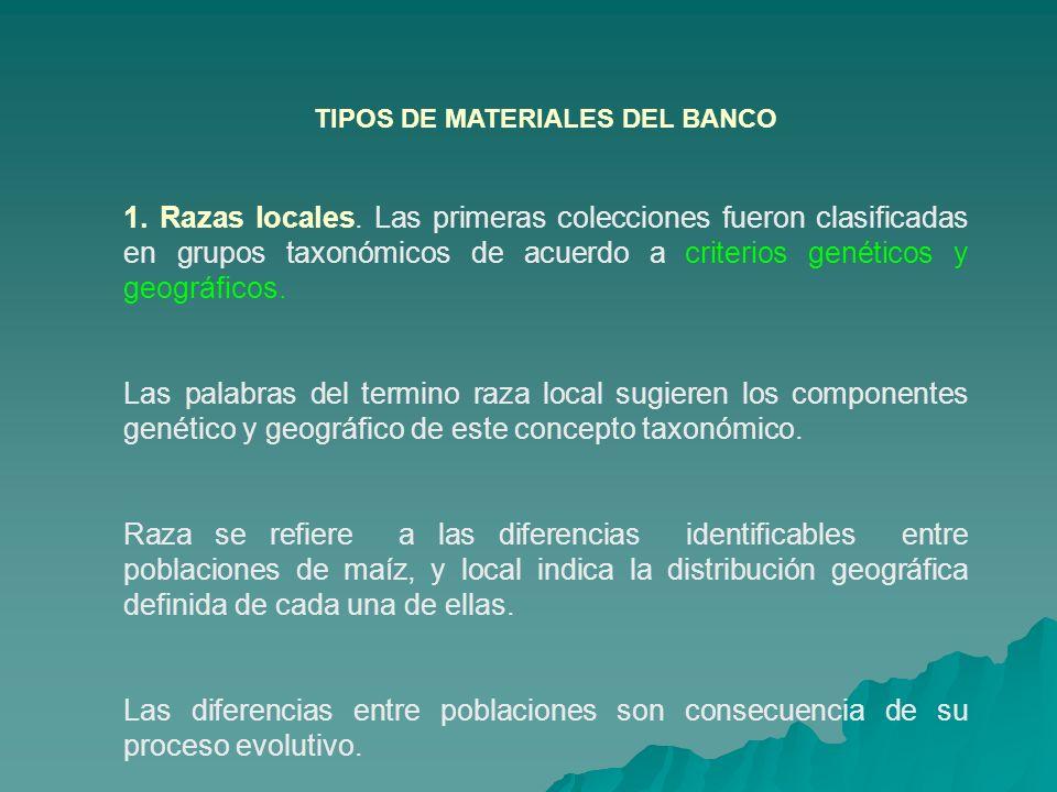 TIPOS DE MATERIALES DEL BANCO