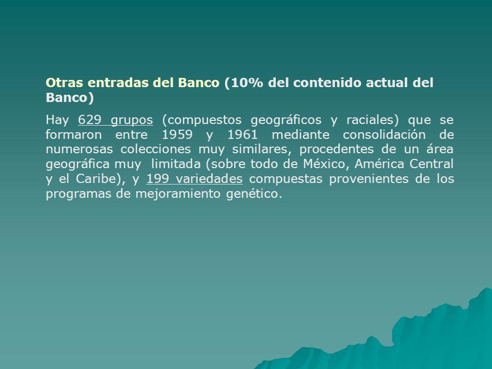 Otras entradas del Banco (10% del contenido actual del Banco)