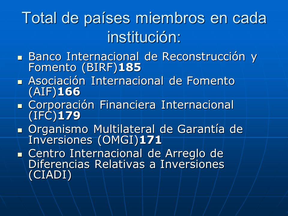 Total de países miembros en cada institución: