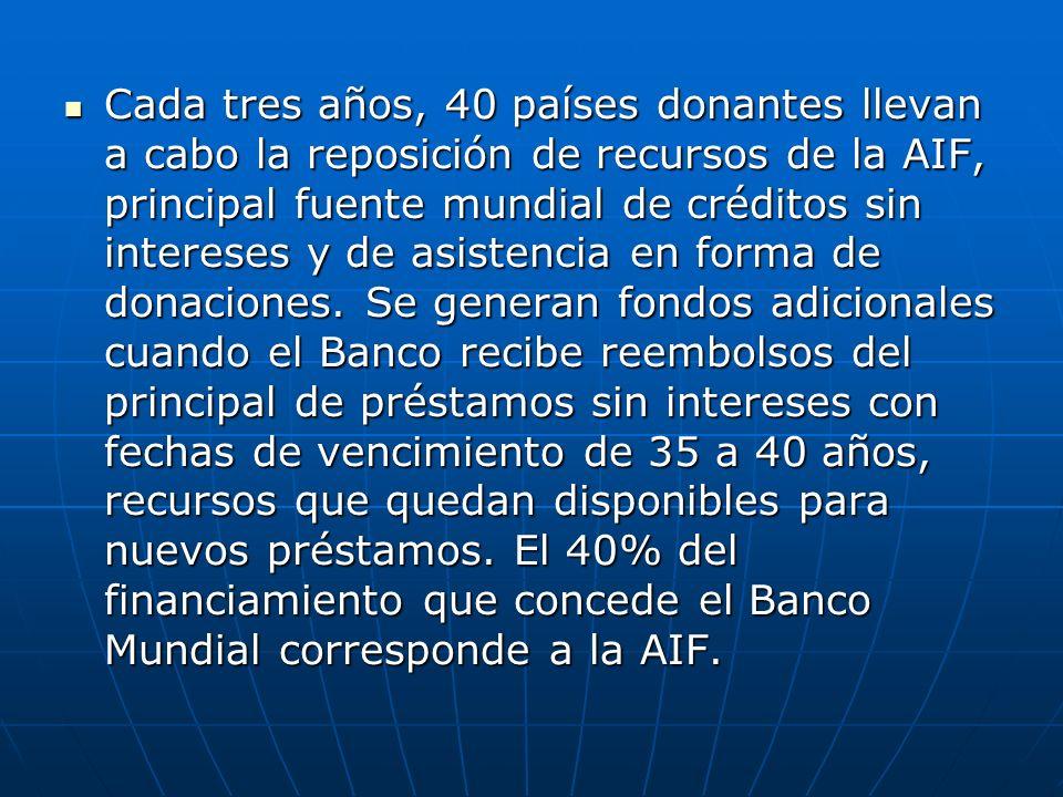 Cada tres años, 40 países donantes llevan a cabo la reposición de recursos de la AIF, principal fuente mundial de créditos sin intereses y de asistencia en forma de donaciones.