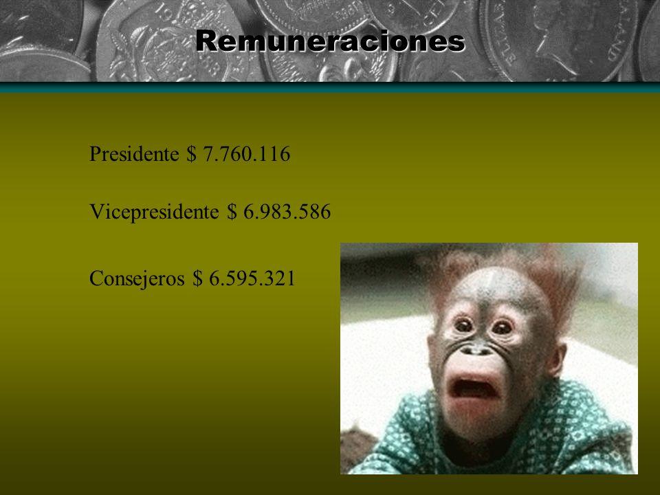 Remuneraciones Presidente $ 7.760.116 Vicepresidente $ 6.983.586