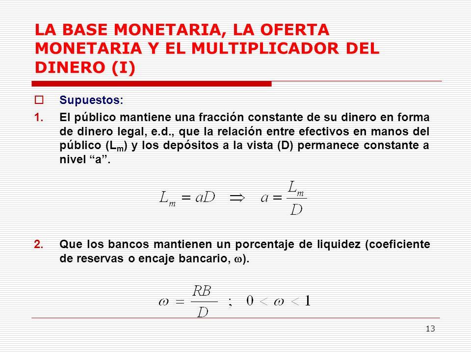 LA BASE MONETARIA, LA OFERTA MONETARIA Y EL MULTIPLICADOR DEL DINERO (I)