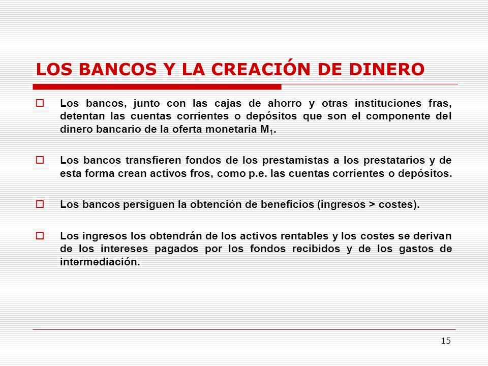 LOS BANCOS Y LA CREACIÓN DE DINERO