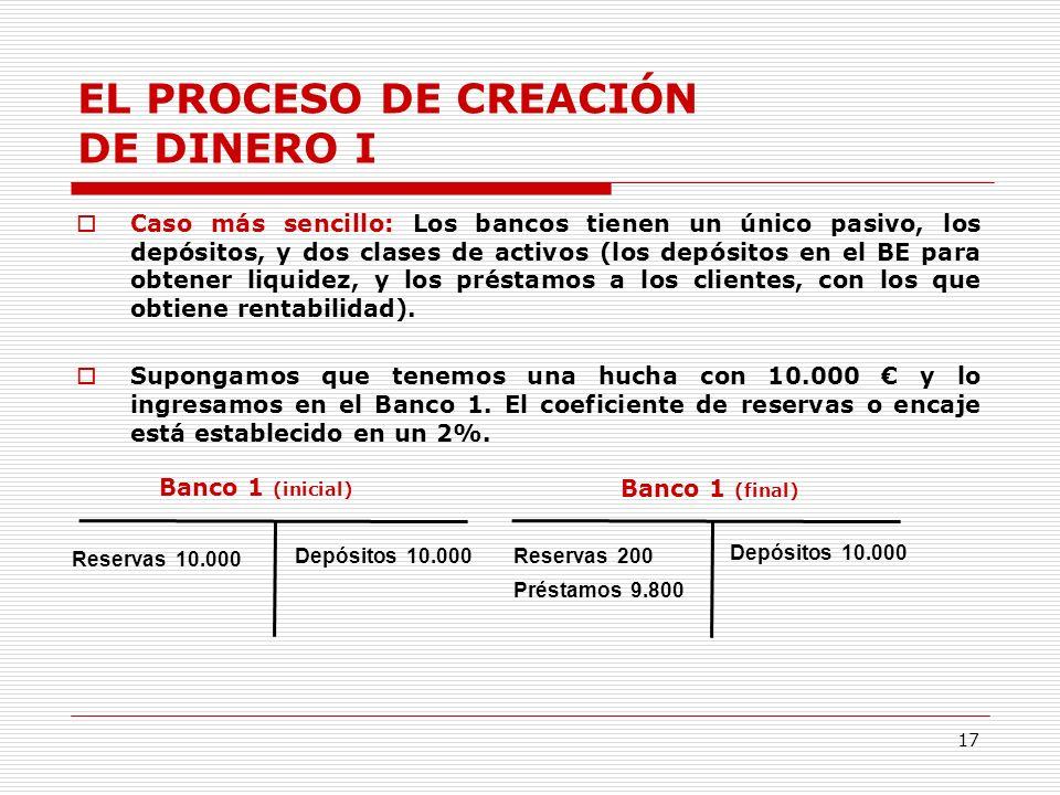 EL PROCESO DE CREACIÓN DE DINERO I