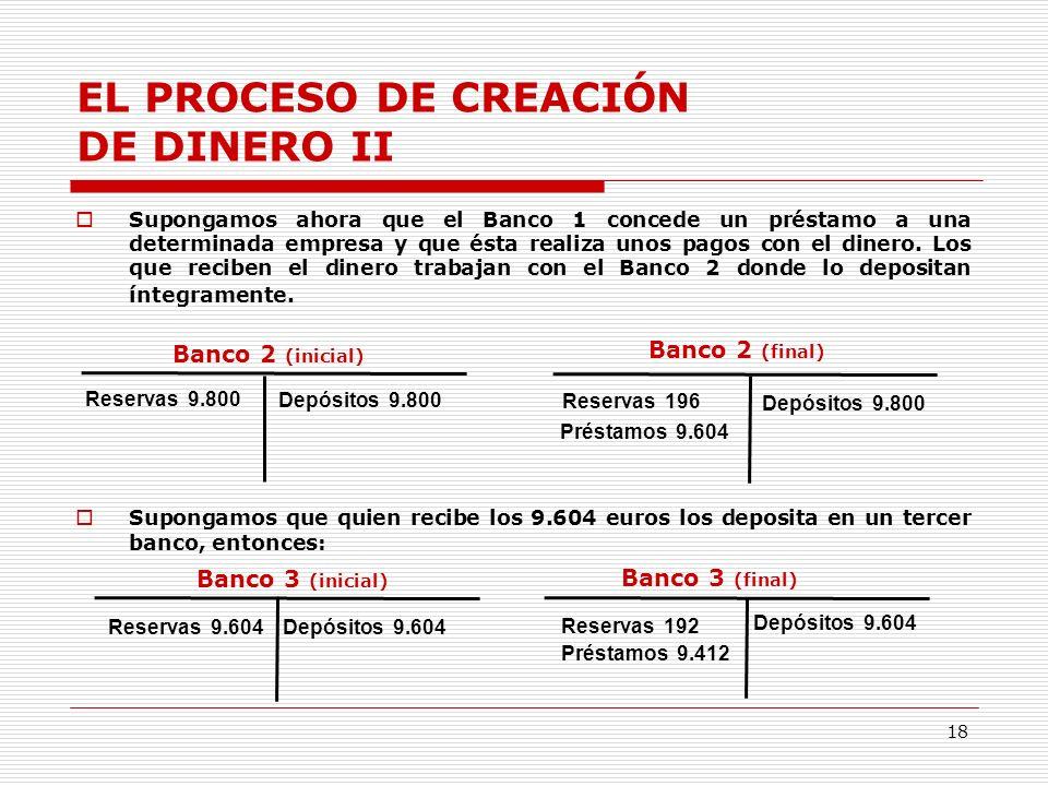 EL PROCESO DE CREACIÓN DE DINERO II