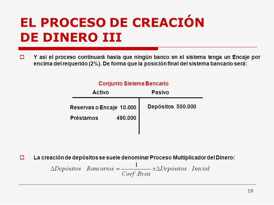 EL PROCESO DE CREACIÓN DE DINERO III
