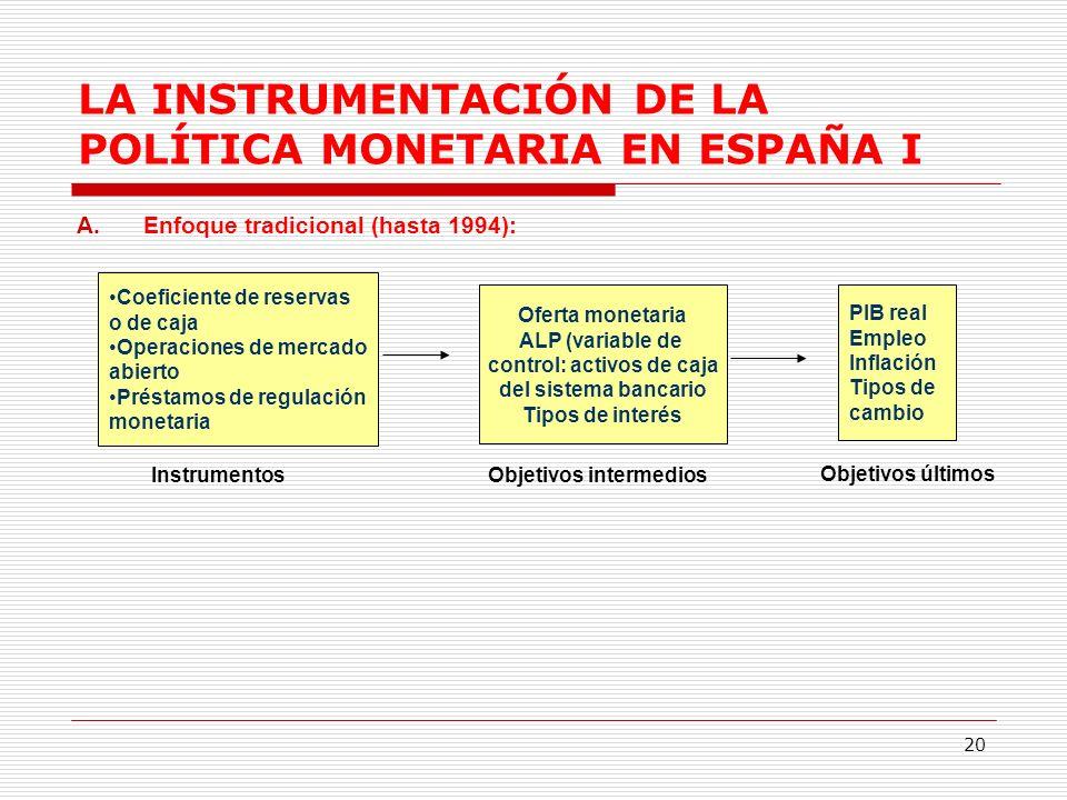 LA INSTRUMENTACIÓN DE LA POLÍTICA MONETARIA EN ESPAÑA I