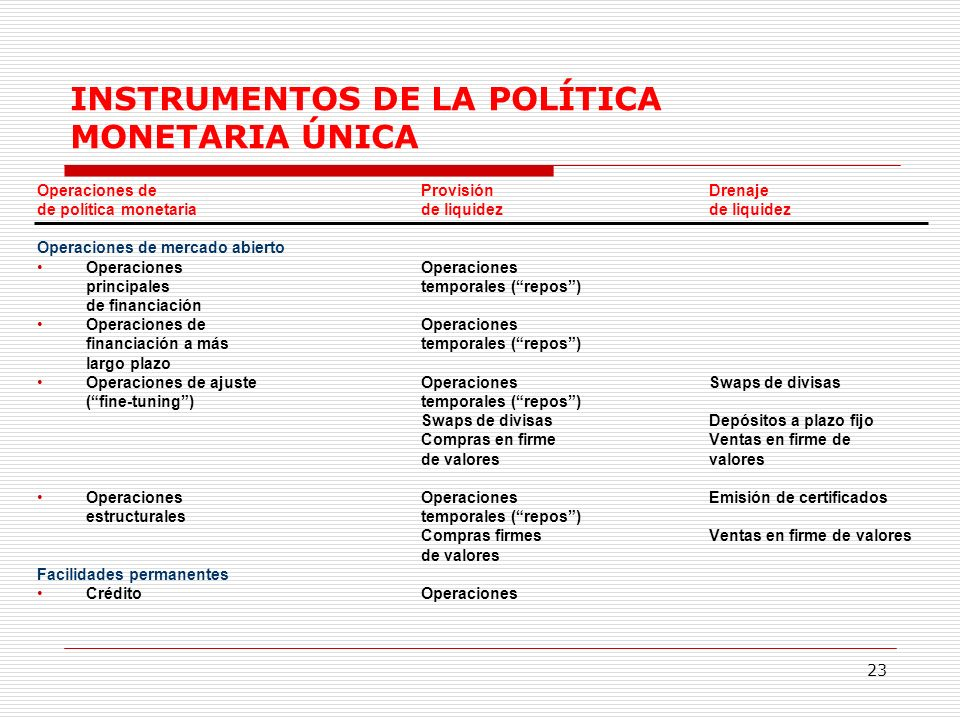 INSTRUMENTOS DE LA POLÍTICA MONETARIA ÚNICA