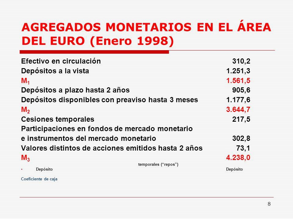 AGREGADOS MONETARIOS EN EL ÁREA DEL EURO (Enero 1998)