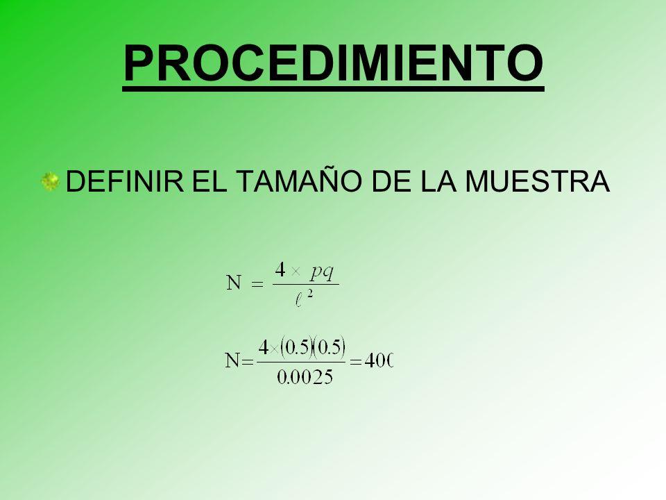 PROCEDIMIENTO DEFINIR EL TAMAÑO DE LA MUESTRA