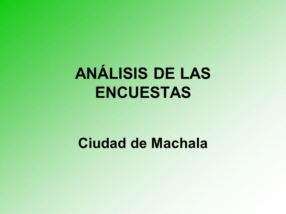 ANÁLISIS DE LAS ENCUESTAS