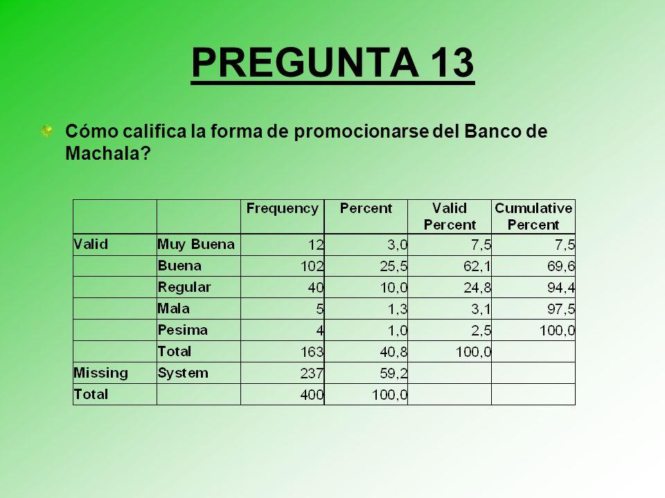 PREGUNTA 13 Cómo califica la forma de promocionarse del Banco de Machala