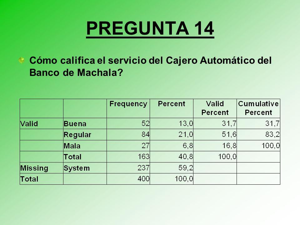 PREGUNTA 14 Cómo califica el servicio del Cajero Automático del Banco de Machala