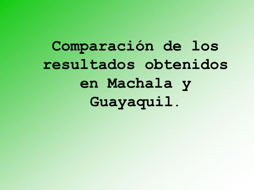 Comparación de los resultados obtenidos en Machala y Guayaquil.