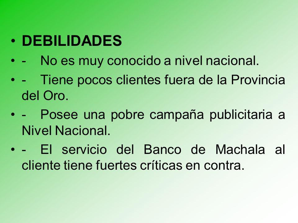DEBILIDADES - No es muy conocido a nivel nacional.