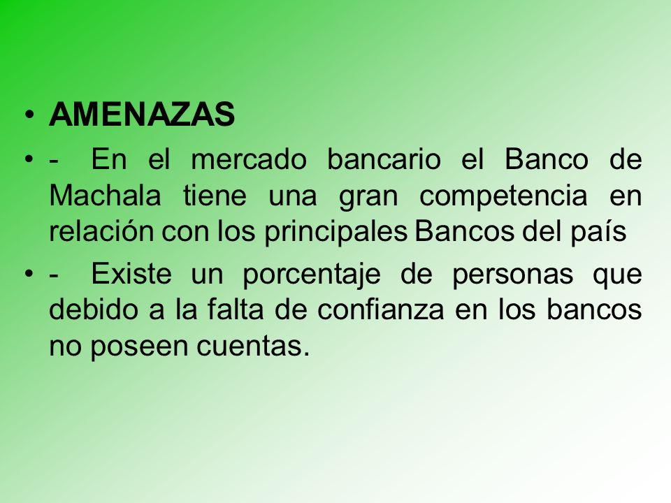 AMENAZAS - En el mercado bancario el Banco de Machala tiene una gran competencia en relación con los principales Bancos del país.