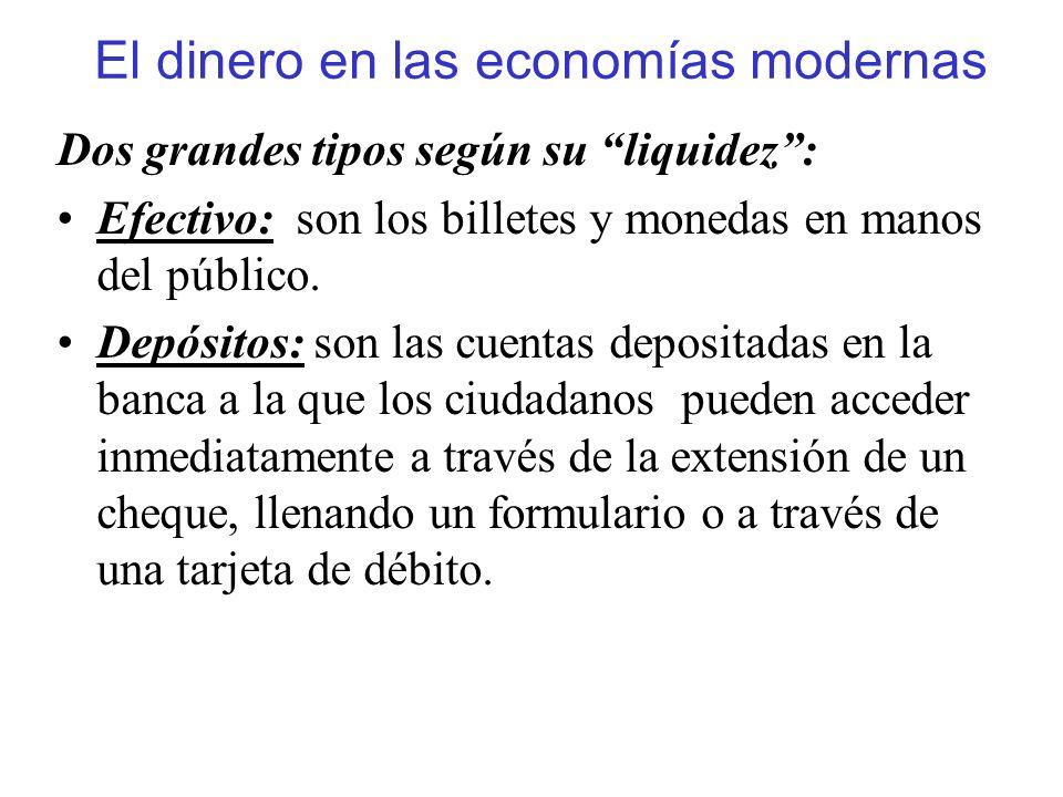 El dinero en las economías modernas