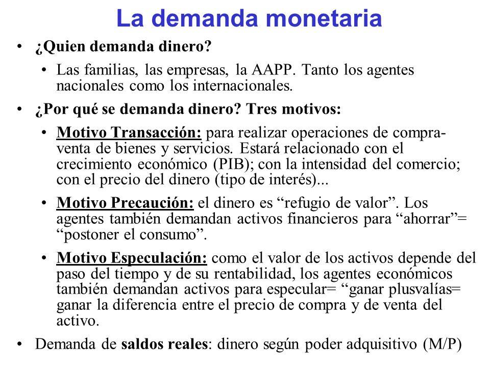 La demanda monetaria ¿Quien demanda dinero