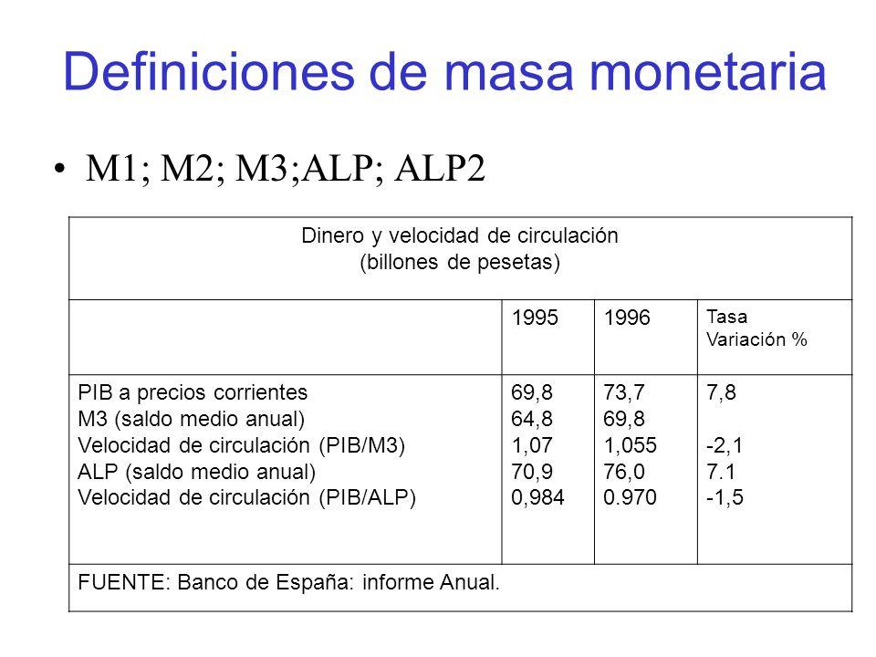Definiciones de masa monetaria