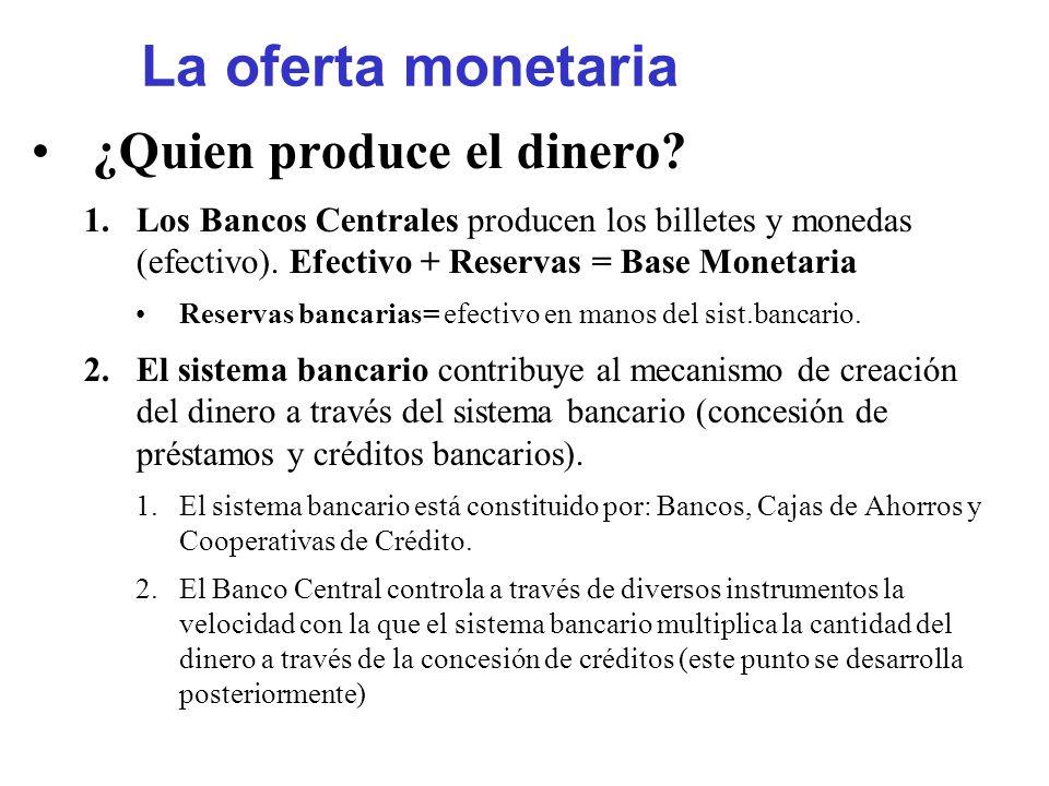 La oferta monetaria ¿Quien produce el dinero