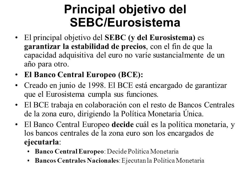Principal objetivo del SEBC/Eurosistema