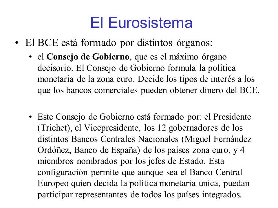 El Eurosistema El BCE está formado por distintos órganos: