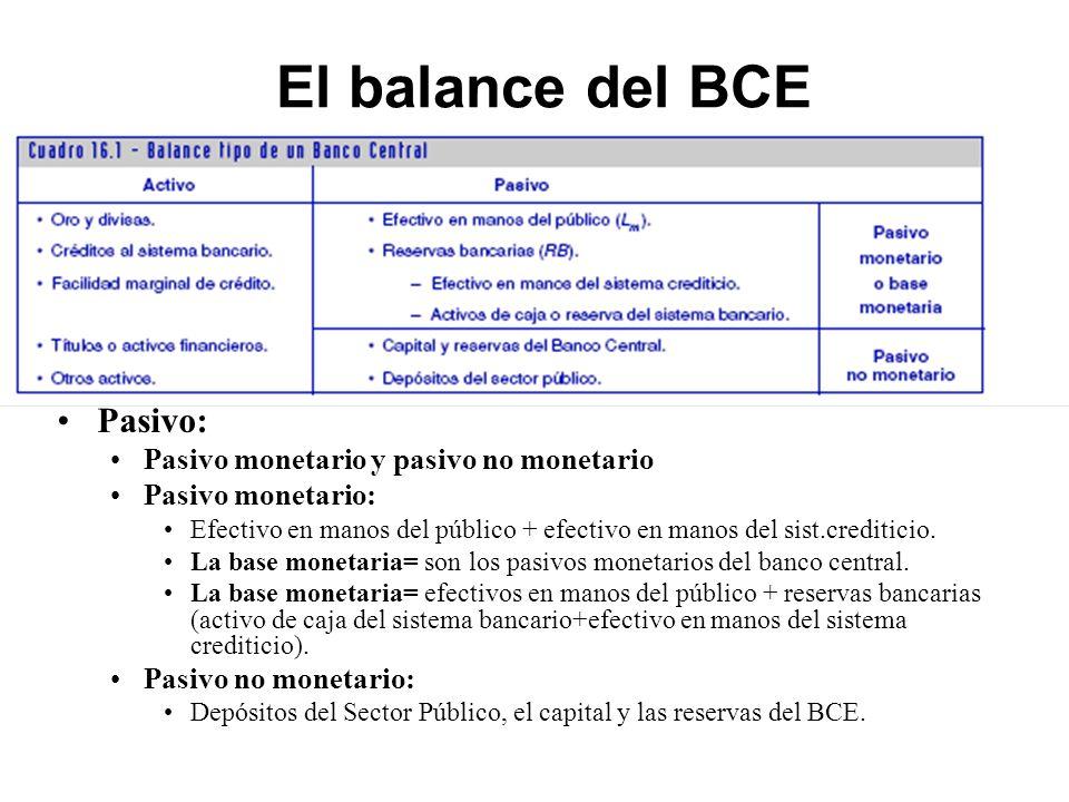 El balance del BCE Pasivo: Pasivo monetario y pasivo no monetario