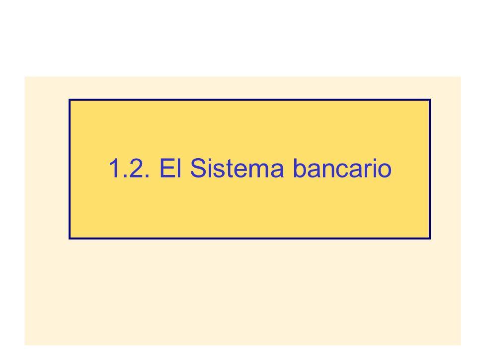1.2. El Sistema bancario