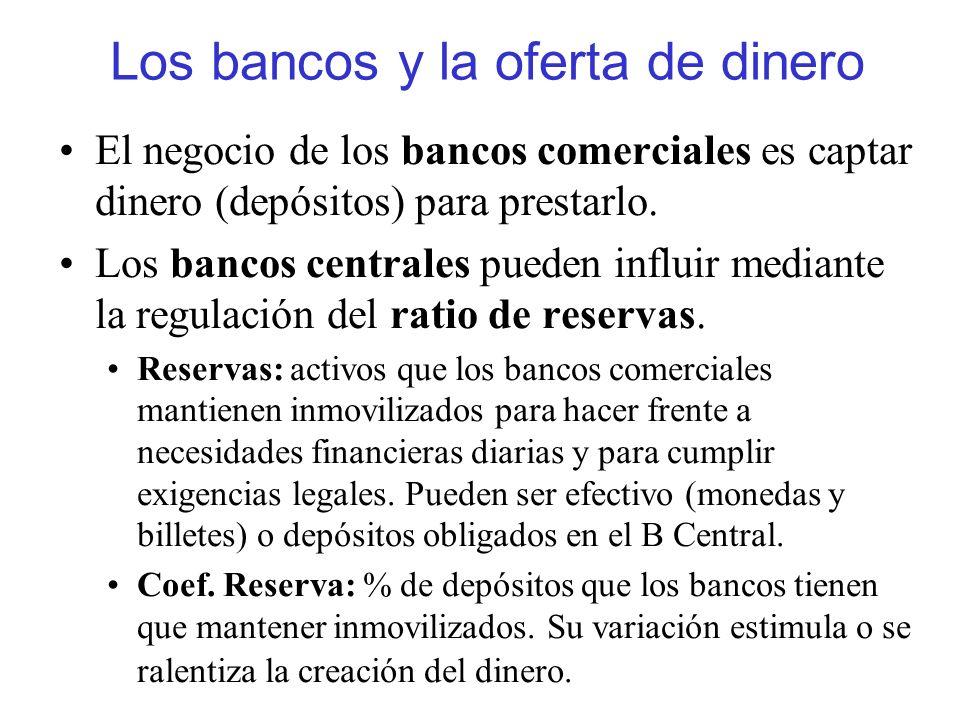 Los bancos y la oferta de dinero