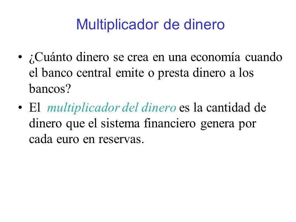 Multiplicador de dinero