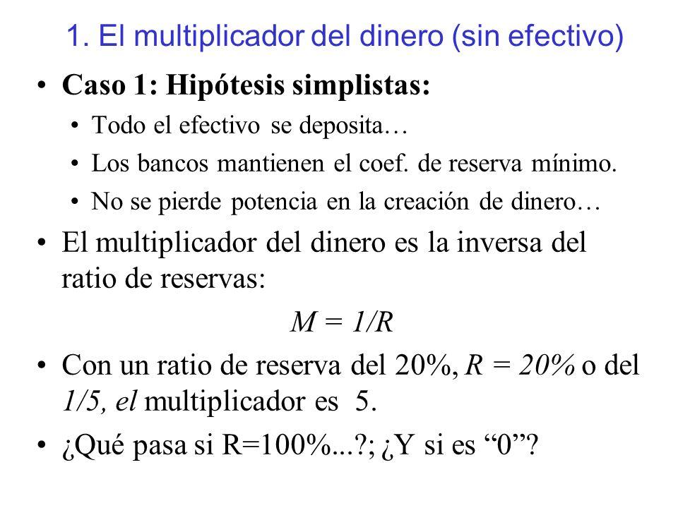 1. El multiplicador del dinero (sin efectivo)