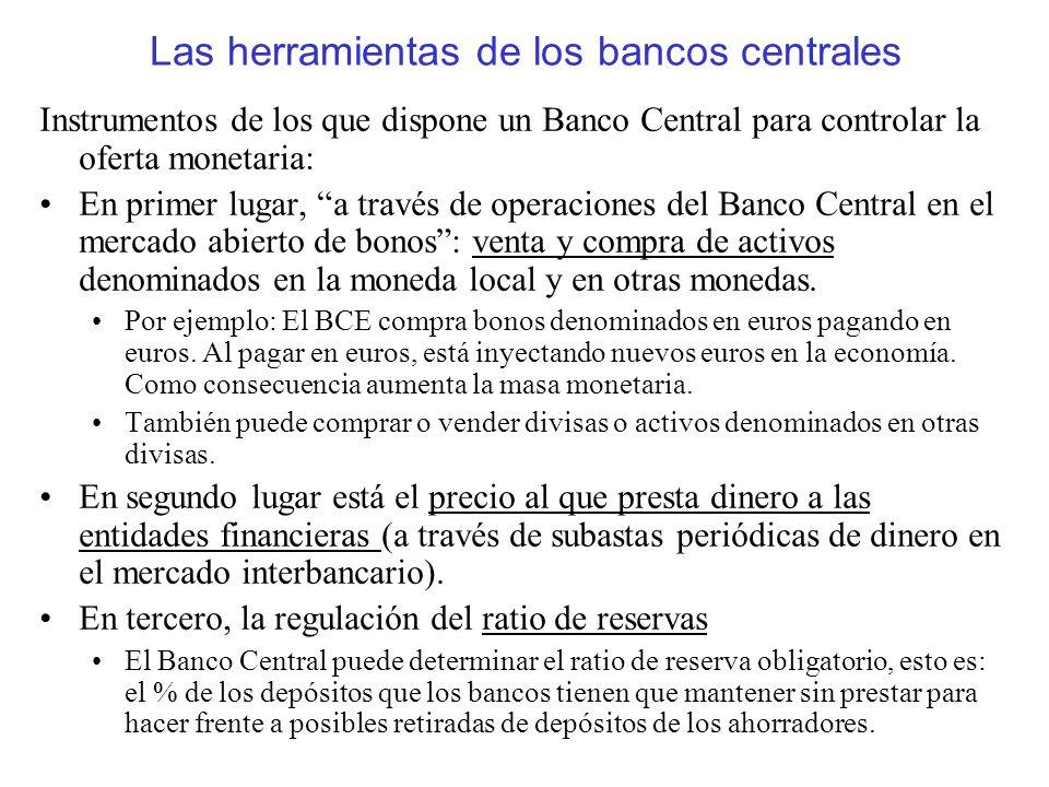 Las herramientas de los bancos centrales