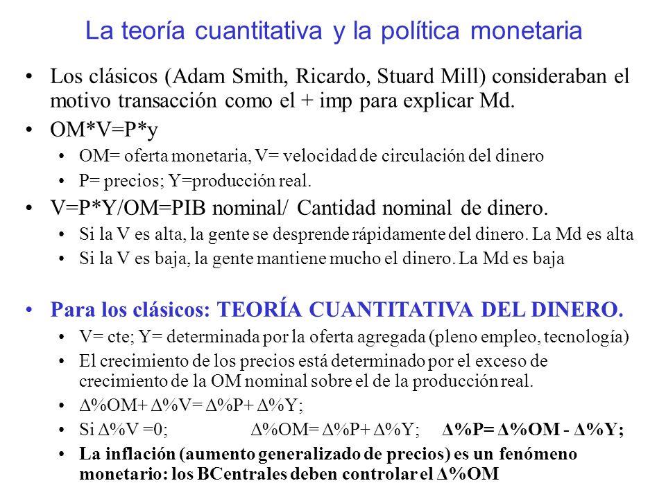 La teoría cuantitativa y la política monetaria