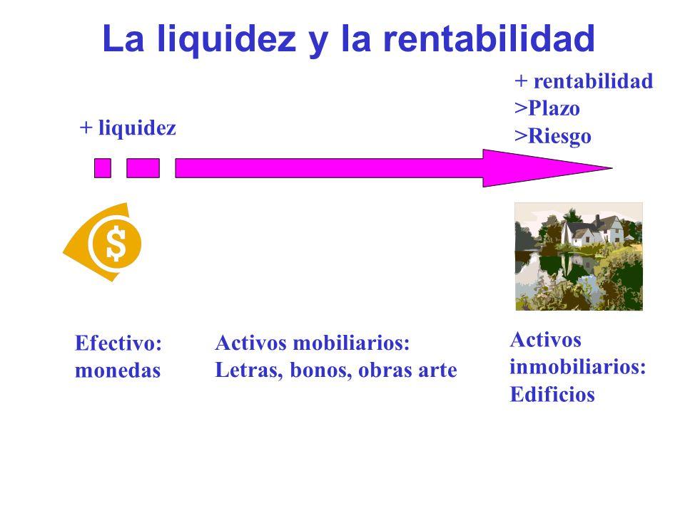 La liquidez y la rentabilidad
